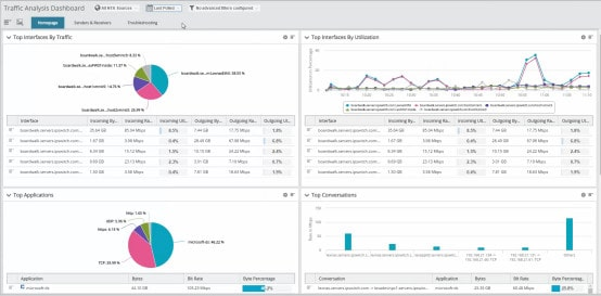 Best free bandwidth monitoring software and tools to analyze network